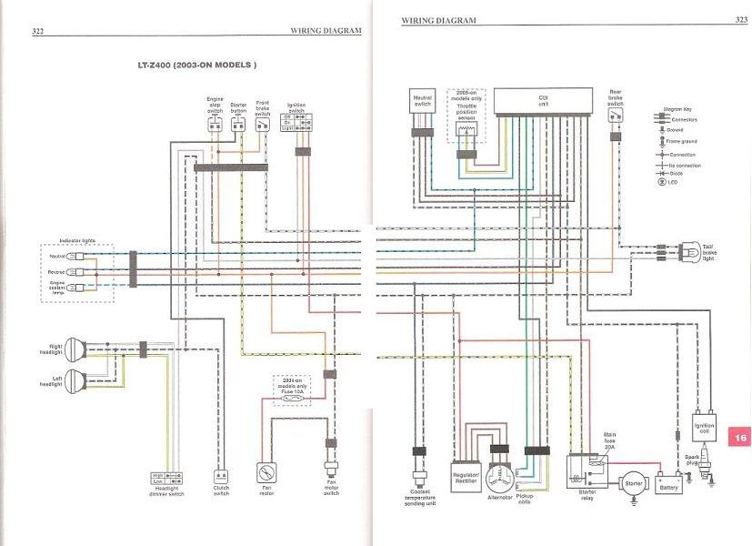 Suzuki Dr 500 Wiring Diagram together with 2003 Ltz 400 Timing Marks also Msd Digital 6al Wiring Diagram in addition 2003 Suzuki Eiger Wiring Diagram together with On A 2007 Suzuki Eiger Wiring Diagram. on suzuki eiger wire diagram