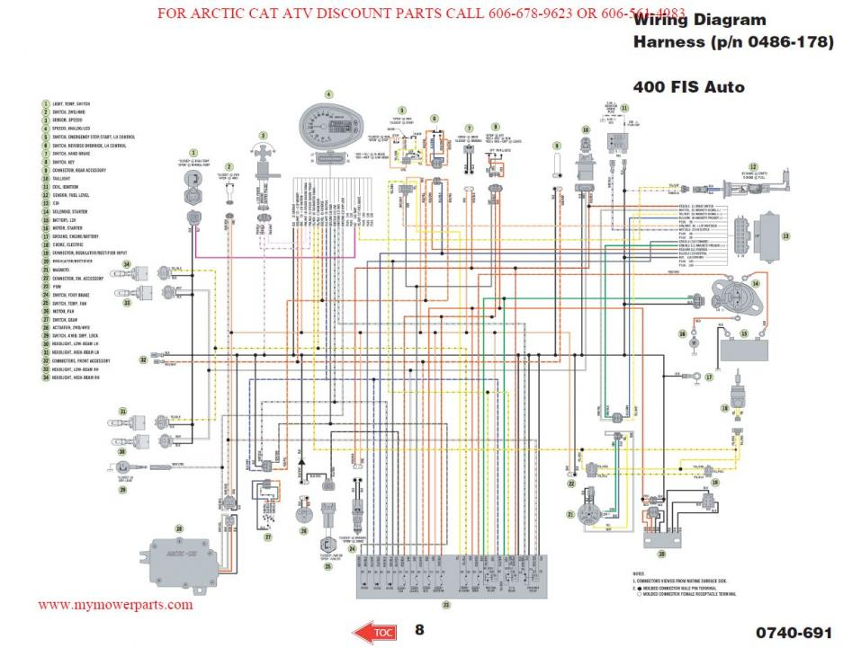 2006 Arctic Cat 400 Wiring Diagram Needed - Arctic Cat Atv Forum