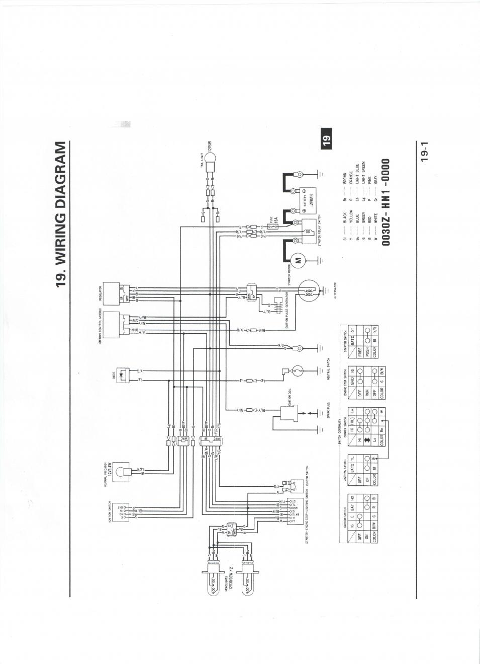 2001 honda 400ex wiring diagram 31 wiring diagram images wiring diagrams  mifinder co Honda CR 80 2001 2001 Honda Rancher