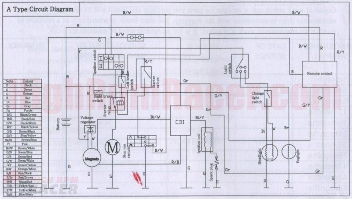 buyang atv wiring diagram  | 632 x 433