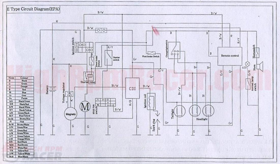 falcon 110 wiring diagram trusted schematics wiring diagrams u2022 rh bestbooksrichtreasures com