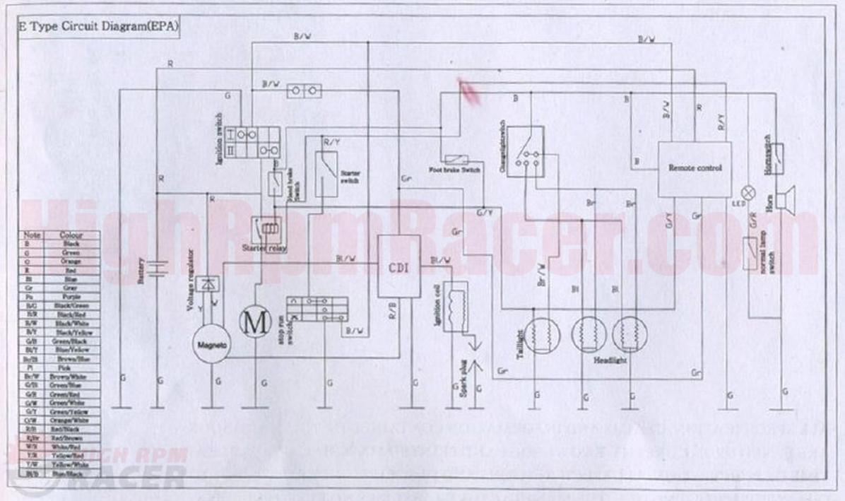 Redcat Wiring Diagram Enthusiast Wiring Diagrams \u2022 Yamaha ATV CDI Wiring  Diagrams Atv Wiring Colors