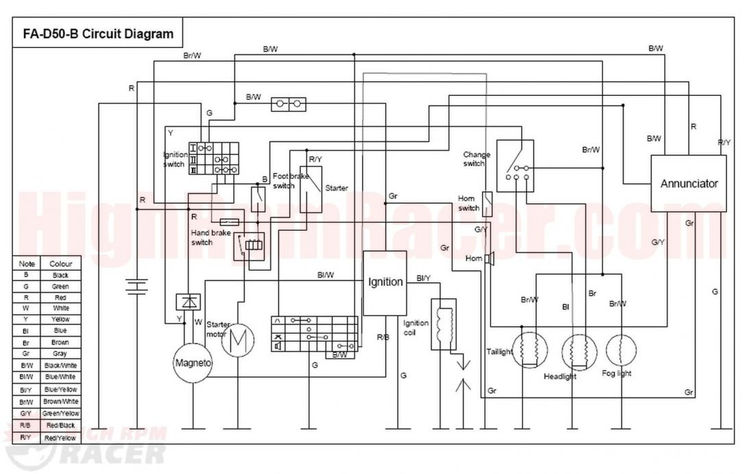 Kazuma Falcon 90 Wiring Diagram on chinese 110 atv wiring diagram