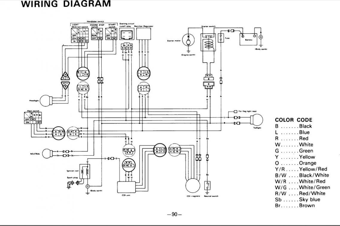 wiring diagrams 1991 yamaha moto 4 atv | wiring library yamaha badger wiring diagram 2009 yamaha fz1 wiring diagram #10