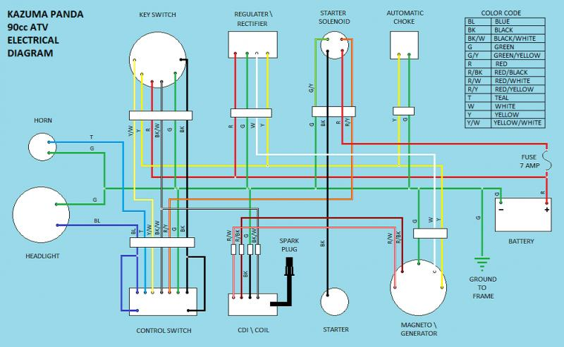 Kazuma Panda 90cc Wiring Diagram