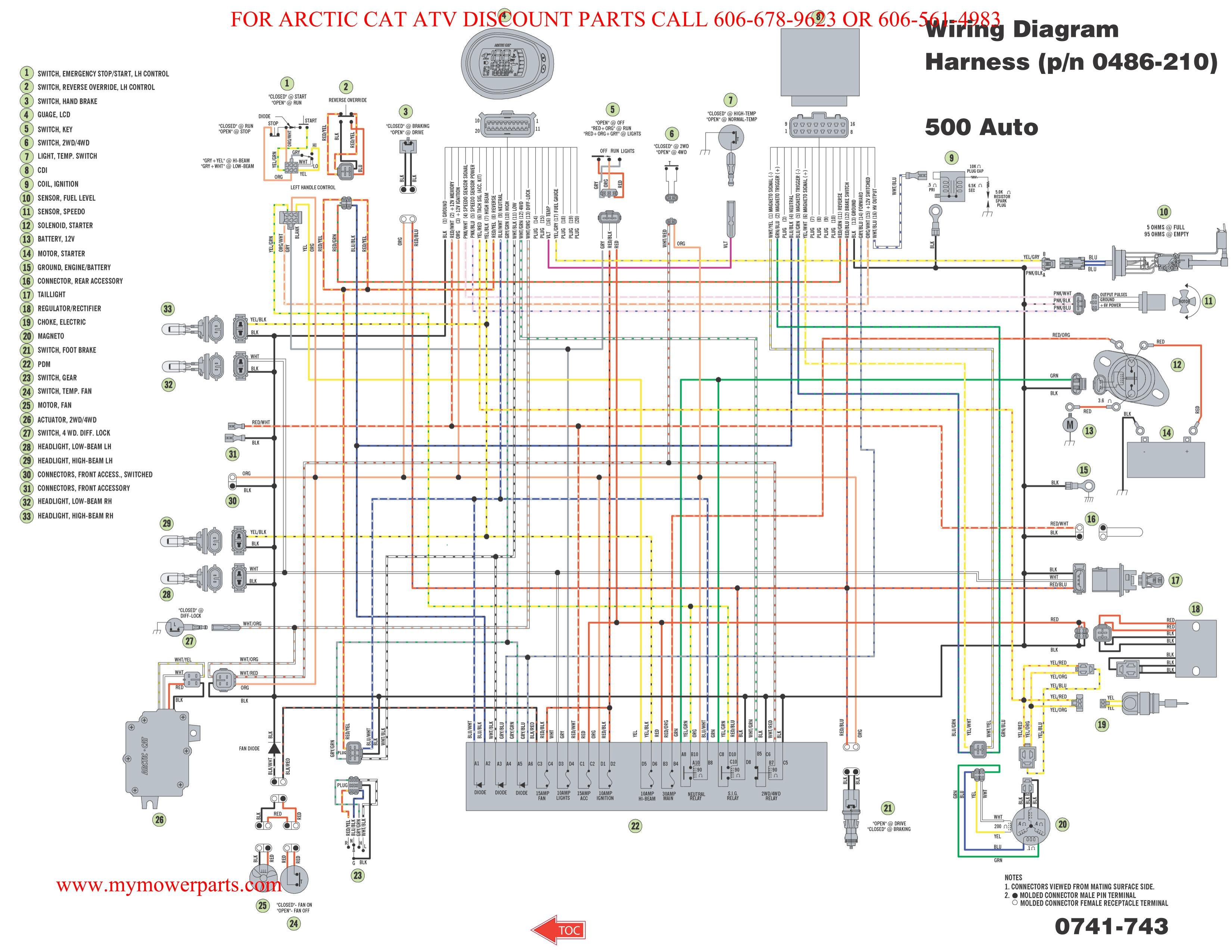 Arctic Cat 650 V Twin Wiring Diagram