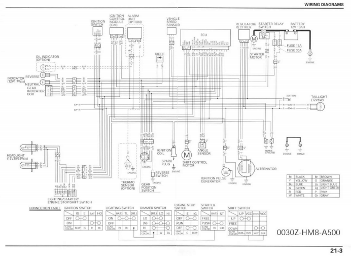 1997 - 2004 Honda Recon TRX250 Wiring Diagram