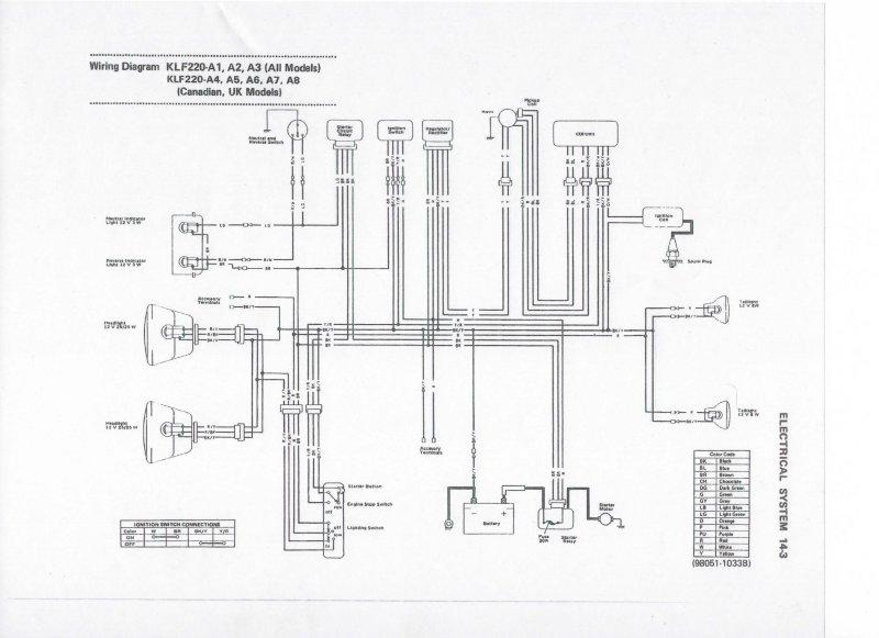 kawasaki bayou 220 wiring  wiring diagram cyclecentral