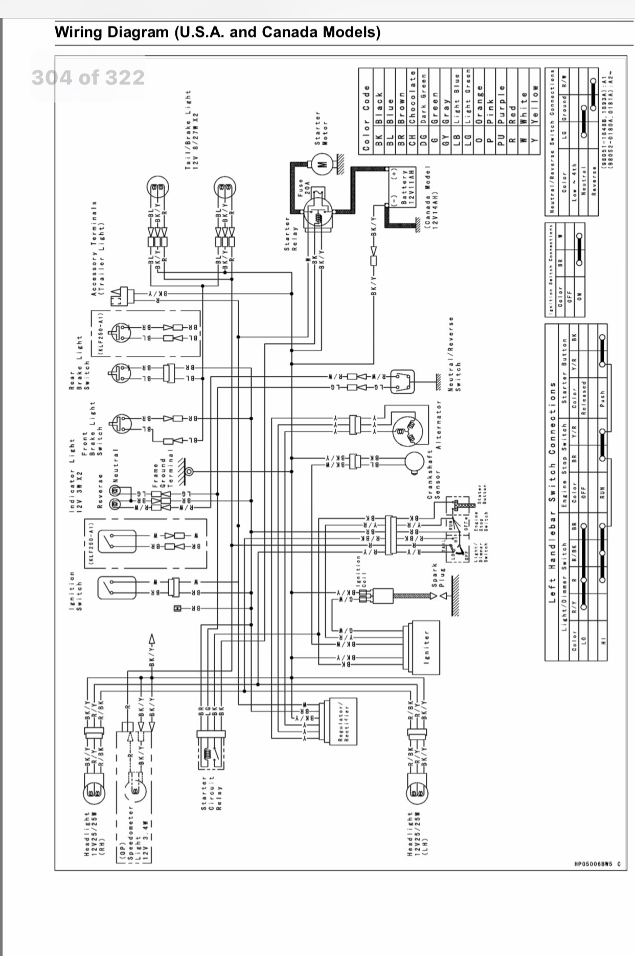 Diagram Kawasaki 220 Atv Wiring Diagram Full Version Hd Quality Wiring Diagram Diagramband Umncv It