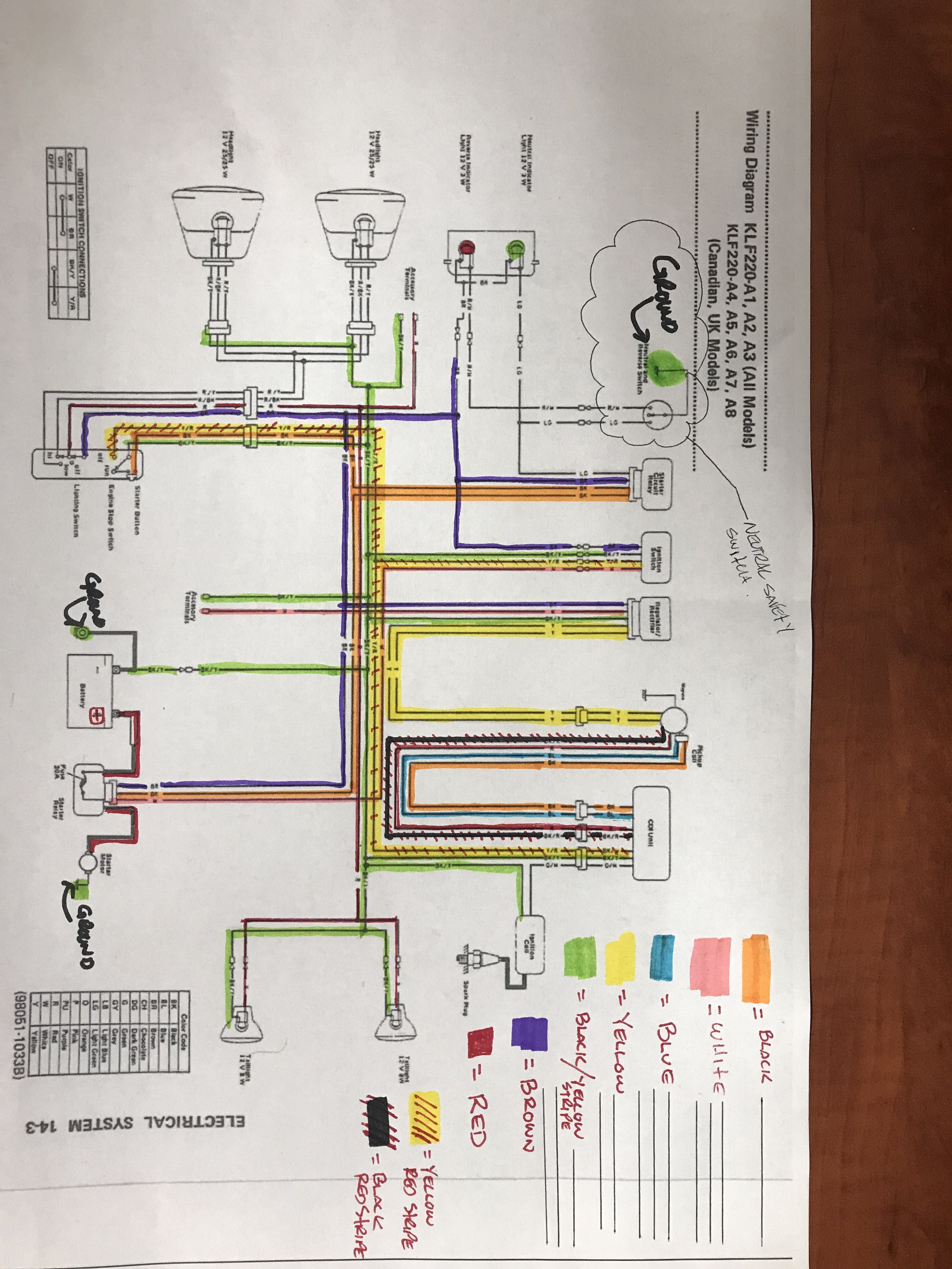 Kawasaki Bayou 250 Wiring Harness - Home Wiring Diagram seem-expose -  seem-expose.rossileautosrl.it | Bayou 250 Wiring Diagram |  | seem-expose.rossileautosrl.it