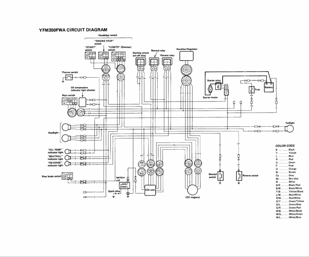 yamaha atv wiring diagram for starters wiring diagram for yamaha 350 big bear wiring diagram schematics  wiring diagram for yamaha 350 big bear