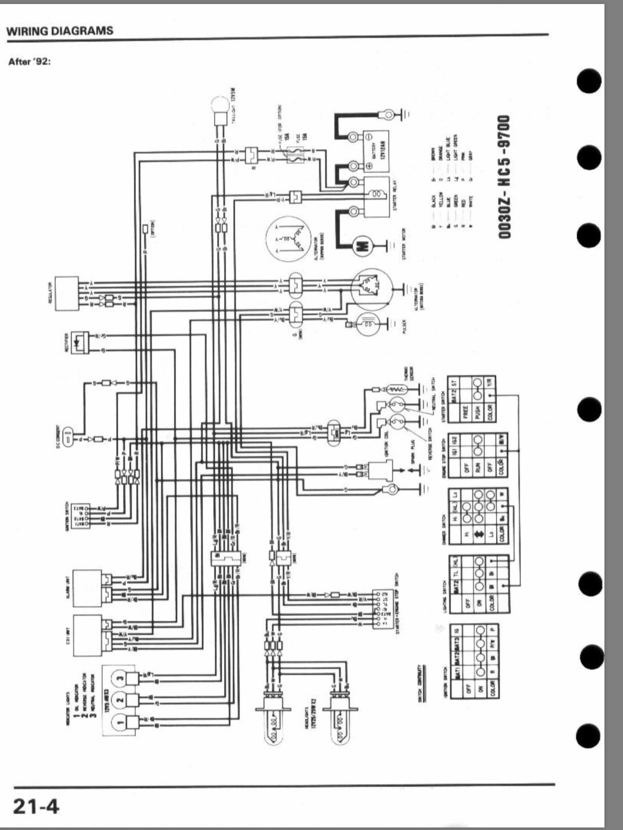 Honda Fourtrax 300 Wiring Schematic - Wiring Diagram Text hit-post -  hit-post.albergoristorantecanzo.it | Trx 300 Fourtrax Wiring Diagram For |  | hit-post.albergoristorantecanzo.it