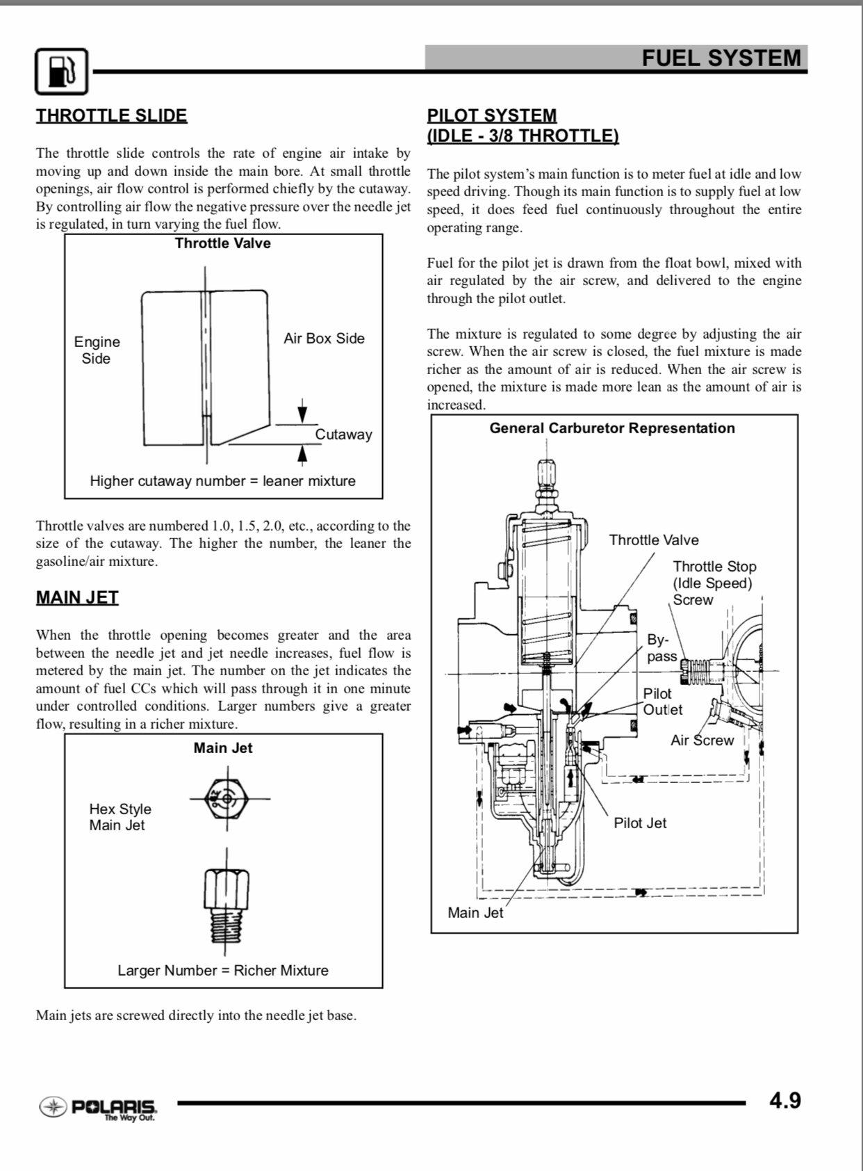 Polari Sawtooth Wiring Diagram