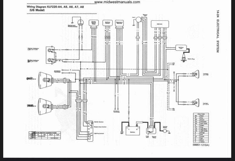 1998 kawasaki bayou wiring help  kawasaki atv forum  quadcrazy