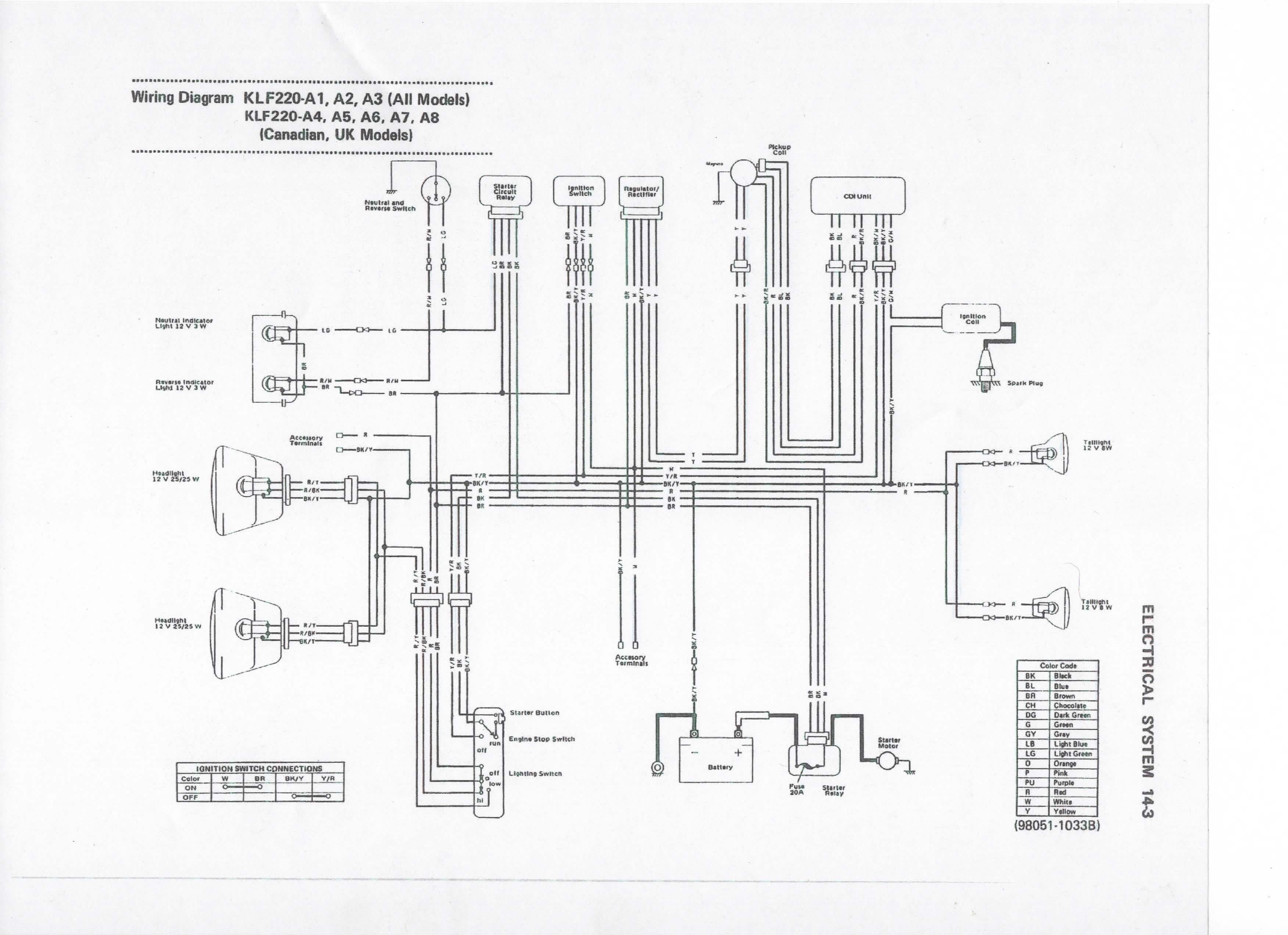 kawasaki 250 4 wheeler 2007 wiring diagram - wiring diagram quit-overview -  quit-overview.lasuiteclub.it  lasuiteclub.it